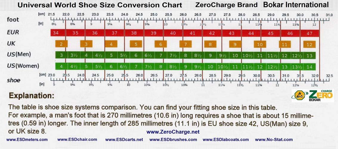 Usa Shoes Sizes To European