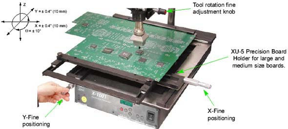 High Precision Adjustments (X-Y in the Board Holder and rotation of the Hot Air Tool)