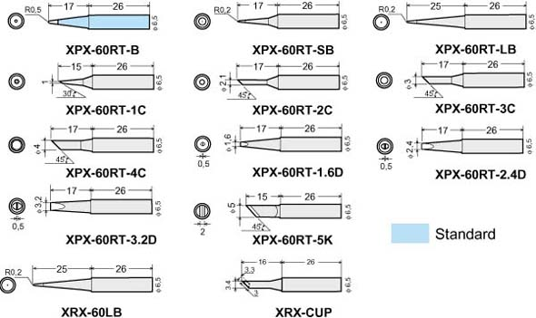 Available Tip Shapes for XSI-10